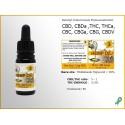Naturlig rå hamp Juice - Analyse Cannabinoider